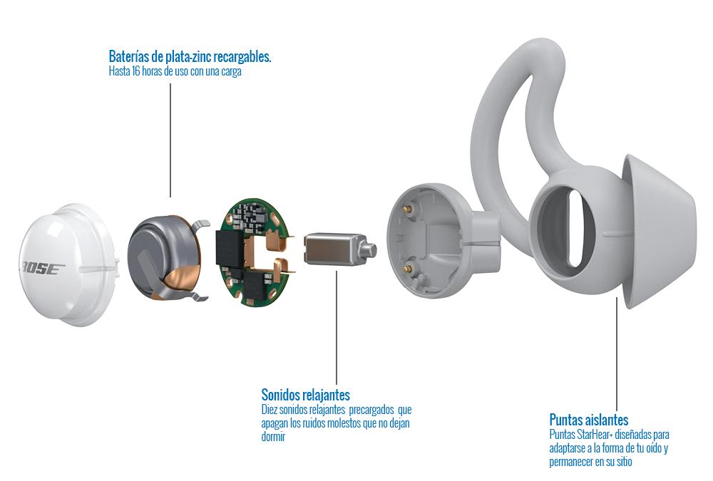 Partes de los auriculares Bose Sleepbuds